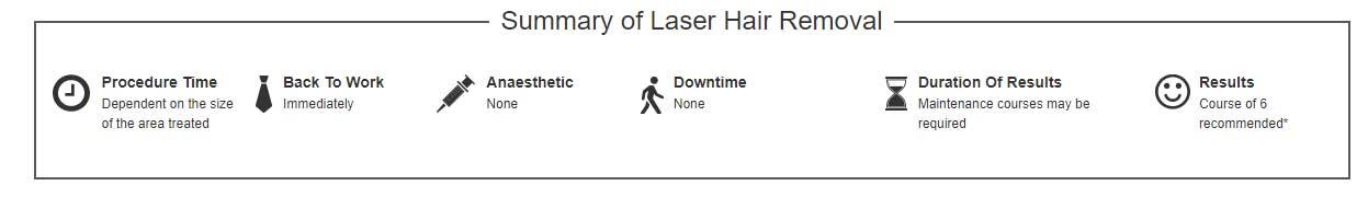 Lazer Hair Summary